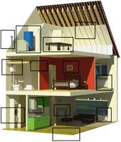 asbest-in-huis